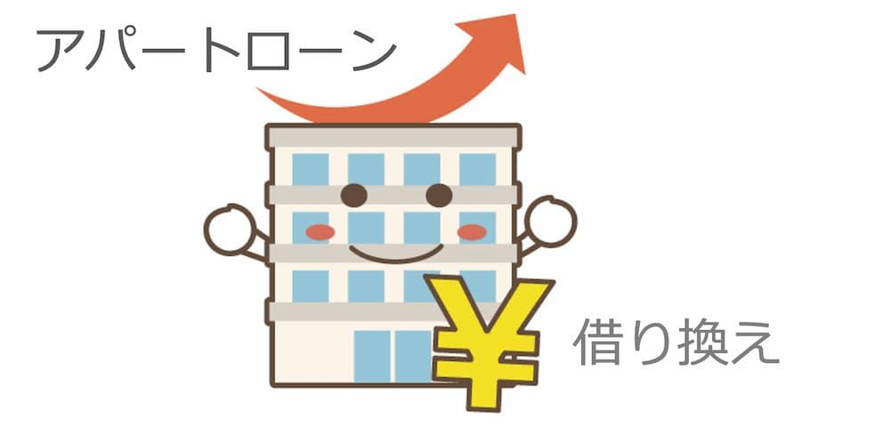 三井住友トラストのアパートローンを借り換え成功!金利1%削減の効果とは?